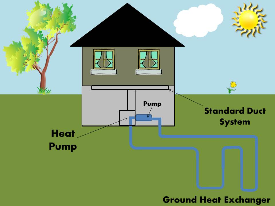 ... Geothermal Energy Power Plant Diagram additionally Geothermal Heating