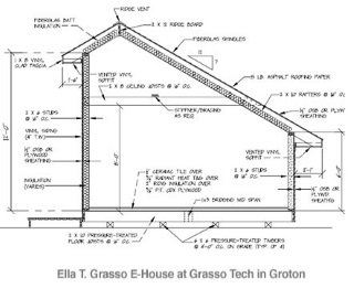 E-House Sample Plan